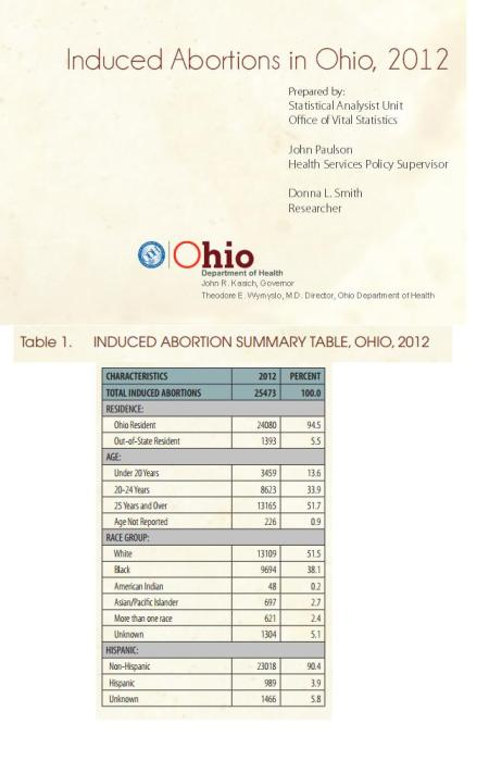 Ohio 2012 Black Ab Stats