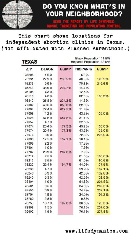 Racial-Targeting-tx-nonpp(1)