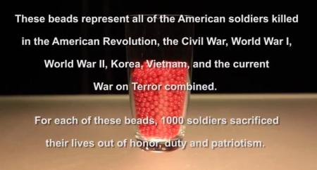 American Soldiers Killed War Life Dynamics