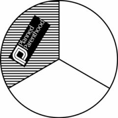 PlannedParenthoodgraph-240x240