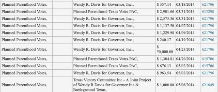 Planned Parenthood contrabutions to Wendy Davis 4