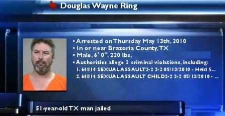 Douglas A Ring
