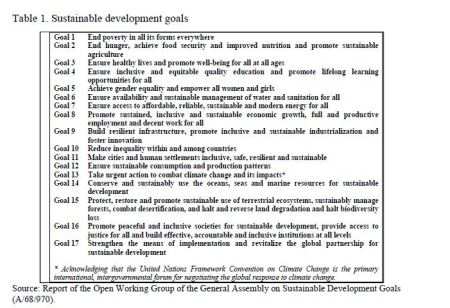 UN Sustainable Develop Goals