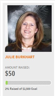 Julie Burkhart Trust Women abortion