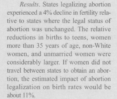 Phillip B Levine Roe v Wade and American Fertility