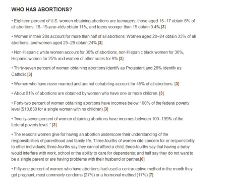 Guttmacher Abortion Race 2011 Black Hispanic