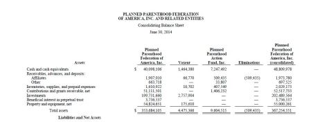 PPFA Planned Parenthood liabilities and assets 2014
