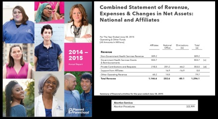 Planned Parenthood 2014 to 2015 annual report tax payer abortion