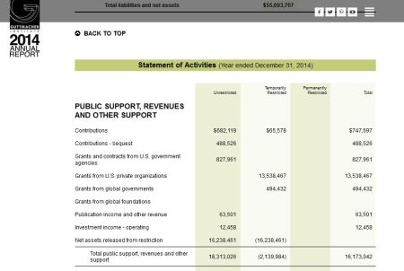 Guttmacher 2014 government taxdollars abortion