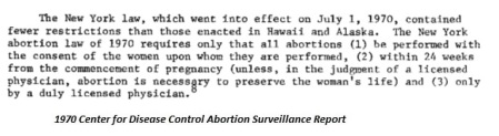 Image: 1970 New York legalizes abortion CDC