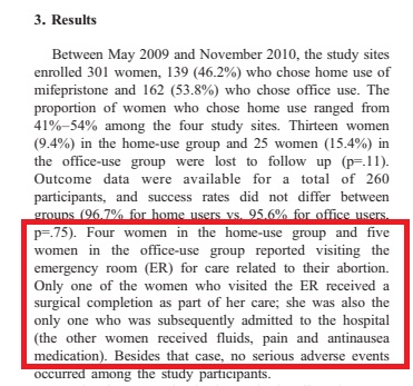 Image: Home Use abortions send women to ER (Image: Journal Contraception)