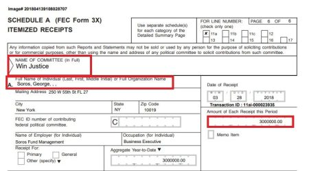 Image: Planned Parenthood's Win Justice Pac starts with Soros money (Image: FEC Report)