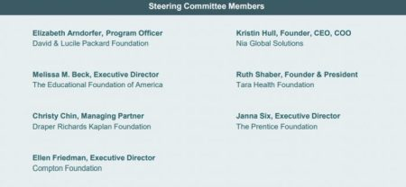 Image: Reproductive Health Investors Alliance Steering Committee