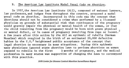 Image: American Law Institute-ALI model penal code on abortion (Image: CDC)
