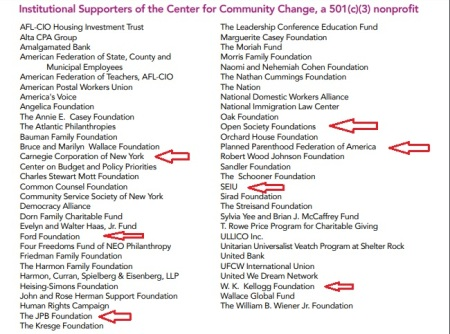 Image: Center for Community Change 2017 Annual Report collaborates with eugenics organizations