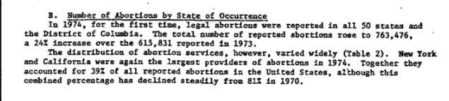 Image: CDC Abortion report 1974